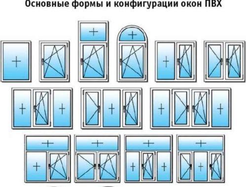 Формы оконных конструкций